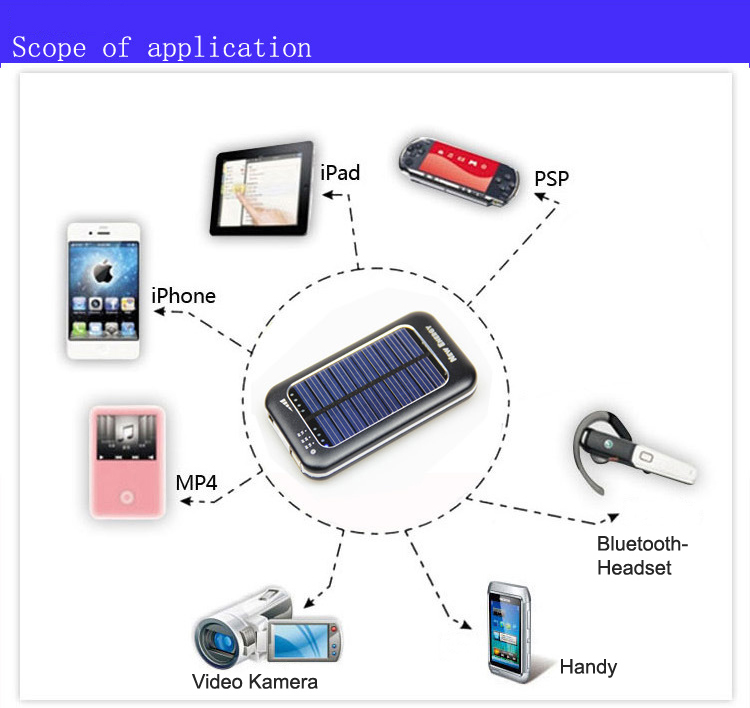 http://www.mg-trading.com/mg-trading/Solar/Solar5000/zongtu/z2.4.jpg